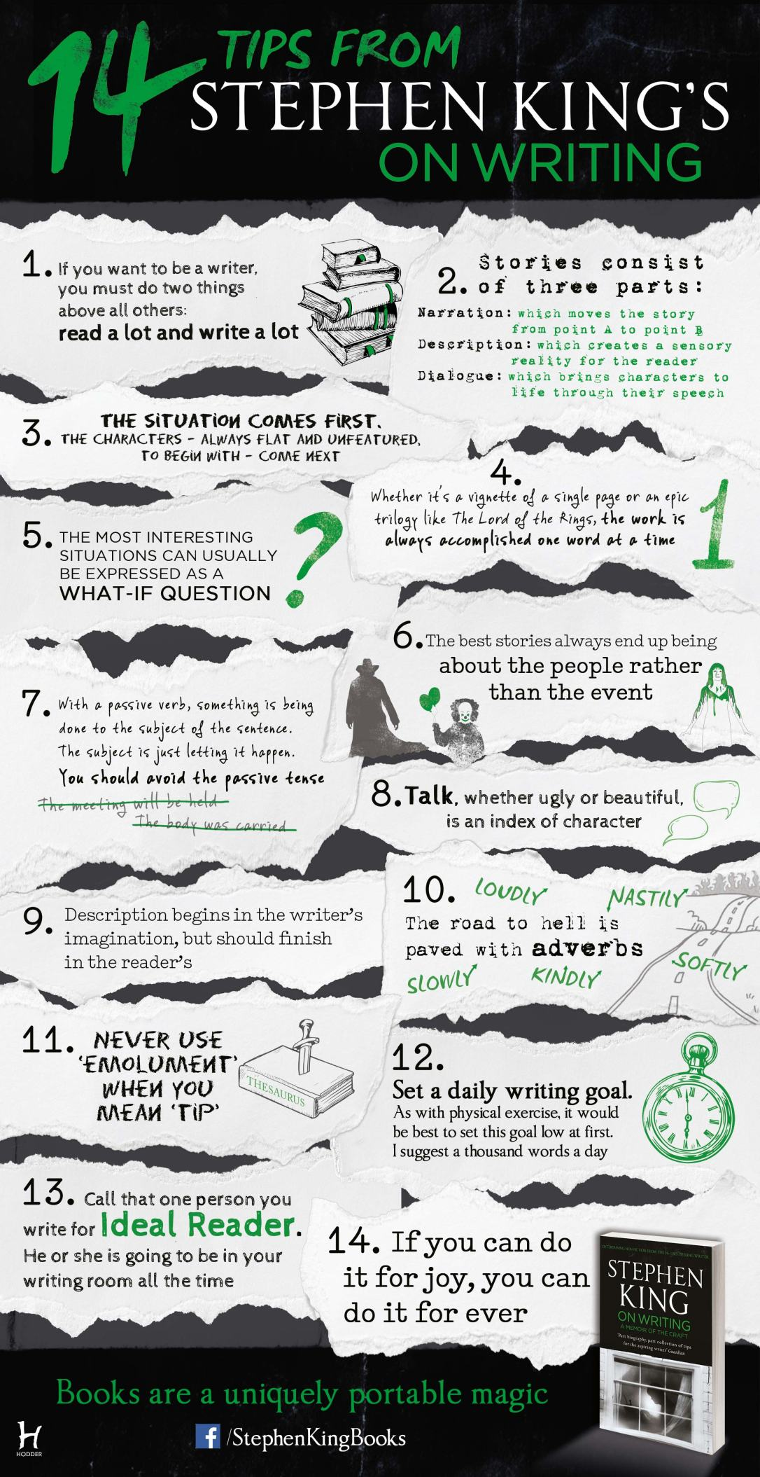 StephenKing_Infographic.jpg